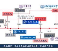 高考结束 中国哪些大学有3D打印专业