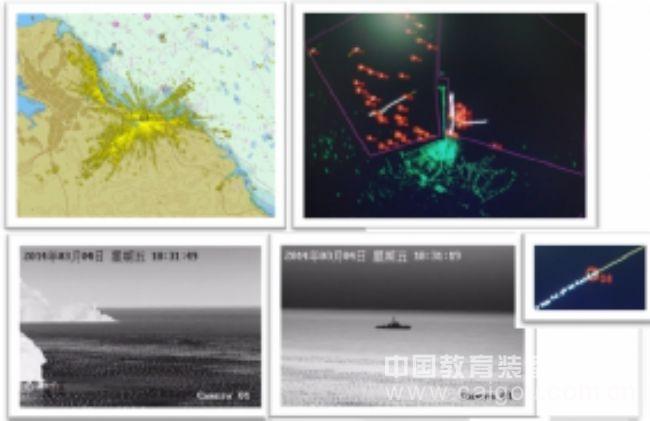船用雷達、視頻綜合監視系統