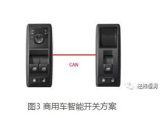 商用車車門電氣系統解決方案