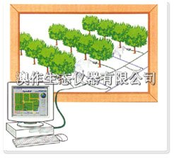 澳作智能節水灌溉控制系統