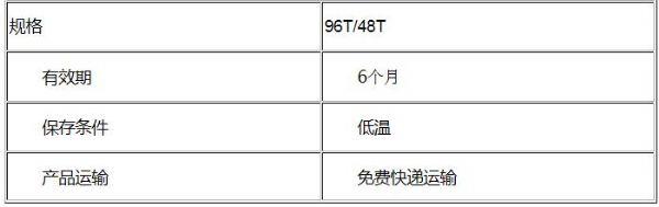 进口/国产鱼类三碘甲状腺原氨酸(T3)ELISA试剂盒
