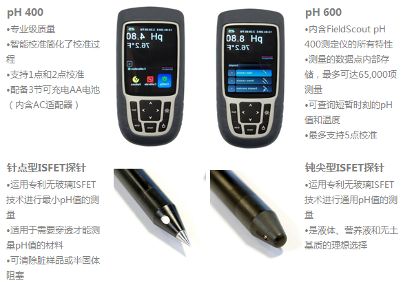 土壤pH测量仪pH 400/pH 600
