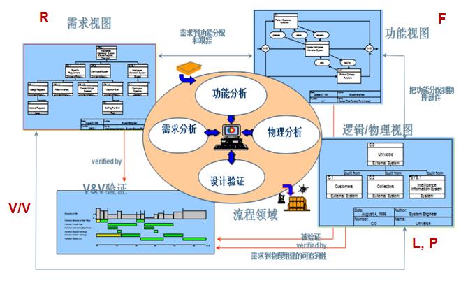 """恒润微课堂""""嵌入式产品开发平台""""圆满结束"""