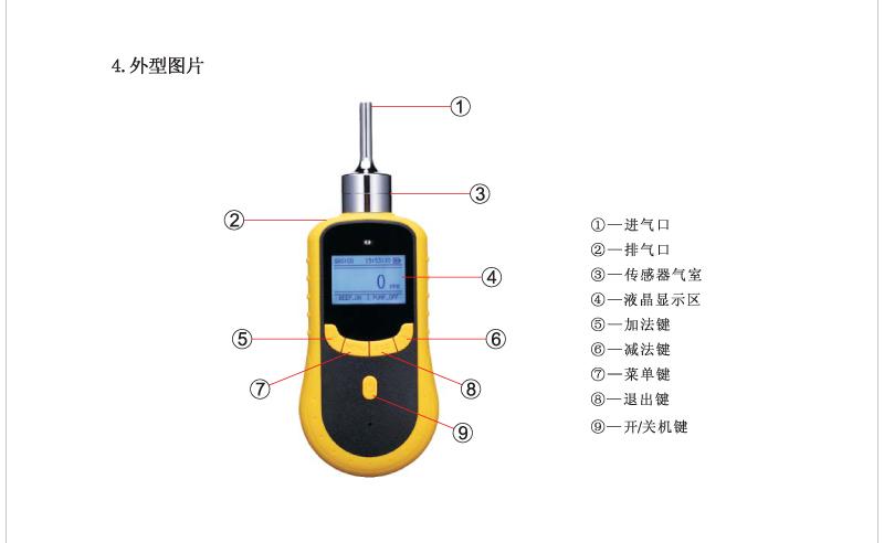 厂家直销C2H4探测器便携式乙烯测量仪 泵吸式乙烯报警器