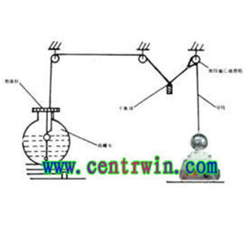 油面电位测量系统(GB6951) 型号:BYL2/EST202