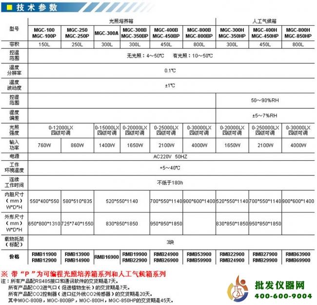 光照培养箱 MGC-100P(程序)