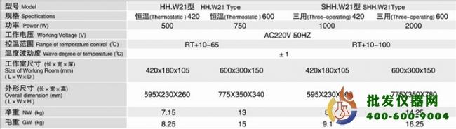 智能型电热恒温水箱(750W)HH.W21