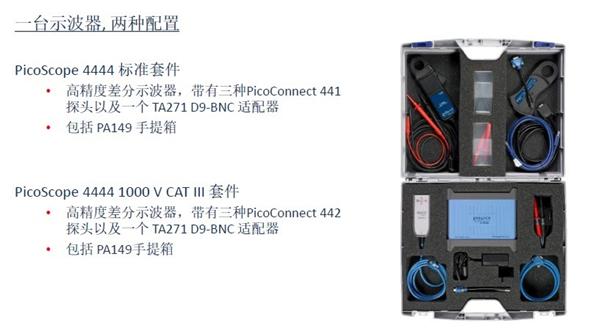 从剑桥到上海 PC示波器鼻祖正式入住亚太