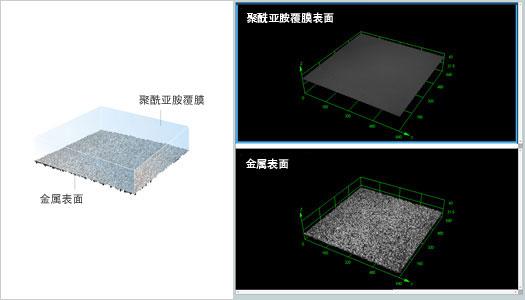 3D测量激光显微镜