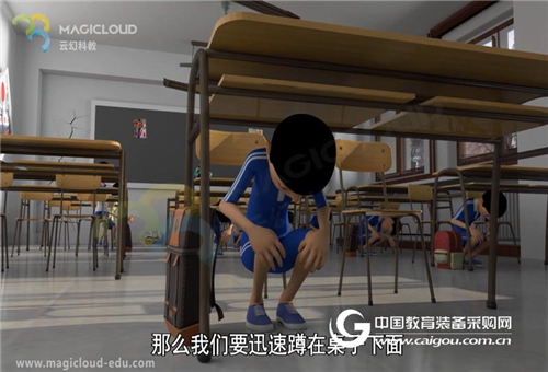 3D校园安全教育资源库/运动安全/交通安全/电梯安全/意外防范