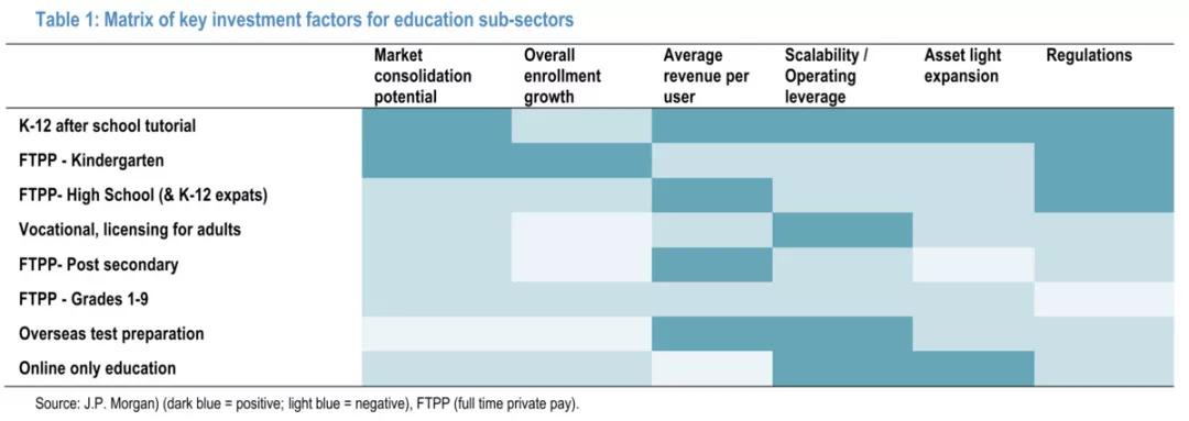 新东方VS好未来:教育双巨头八年战投版图